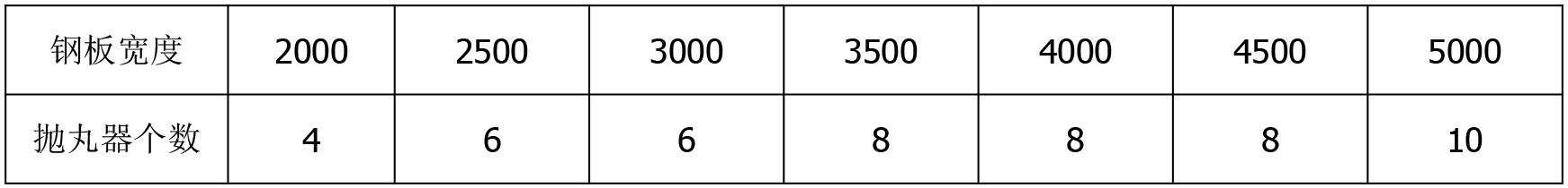 <m met-id=8 met-table=product met-field=keywords></m>