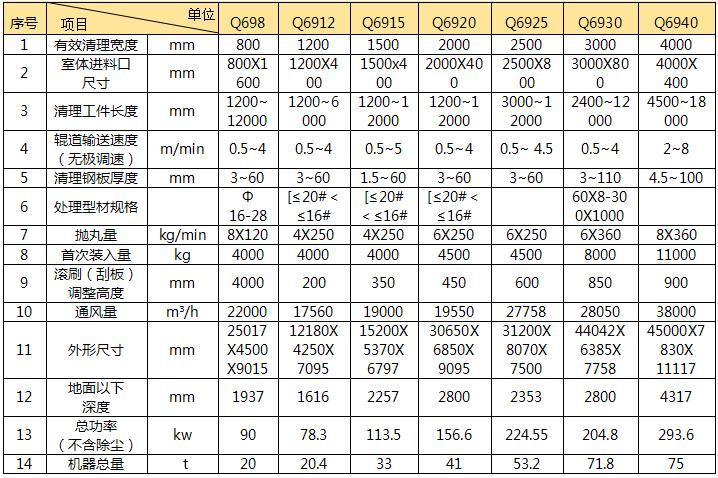 <m met-id=10 met-table=product met-field=keywords></m>