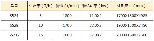 <m met-id=88 met-table=product met-field=keywords></m>