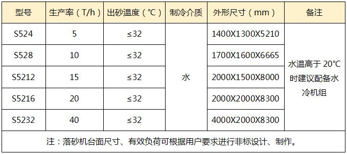 <m met-id=89 met-table=product met-field=keywords></m>